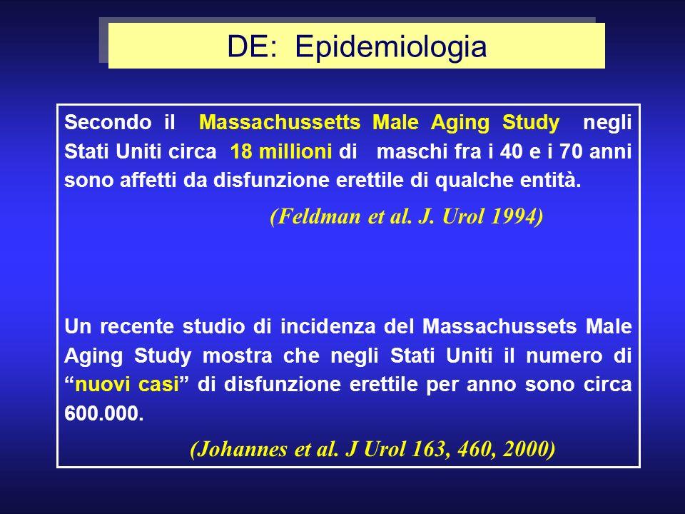 Secondo il Massachussetts Male Aging Study negli Stati Uniti circa 18 millioni di maschi fra i 40 e i 70 anni sono affetti da disfunzione erettile di