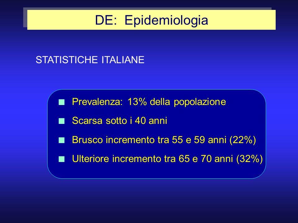 STATISTICHE ITALIANE Prevalenza: 13% della popolazione Scarsa sotto i 40 anni Brusco incremento tra 55 e 59 anni (22%) Ulteriore incremento tra 65 e 7