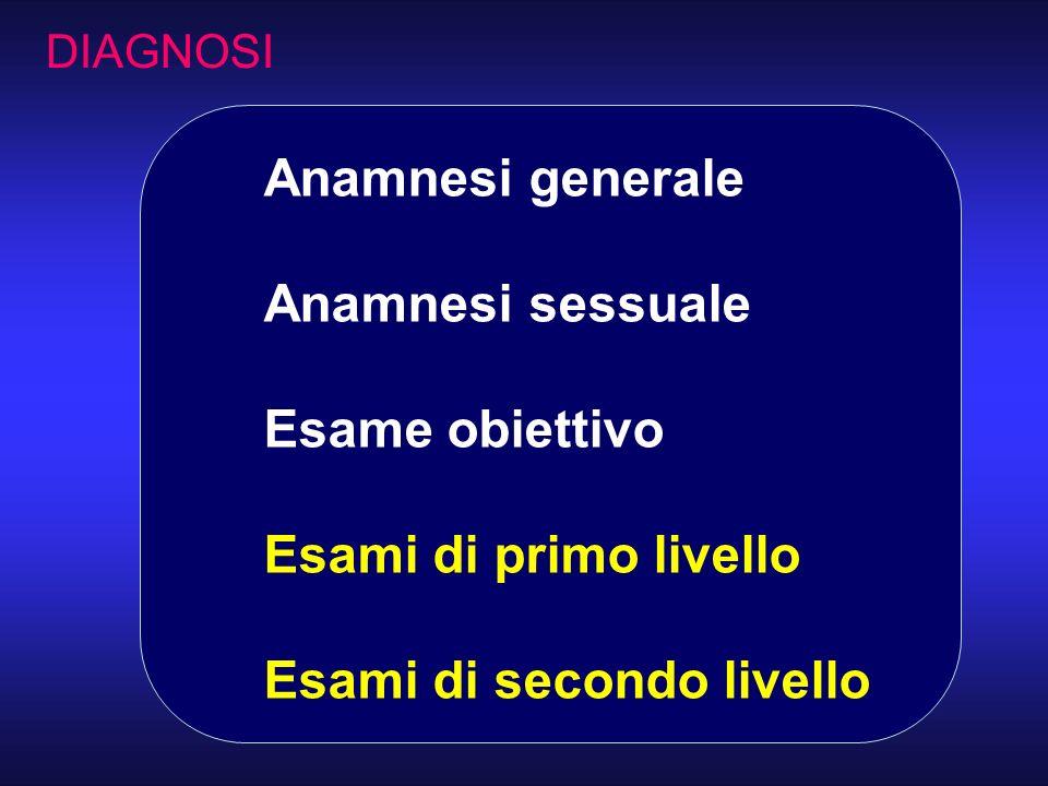 Anamnesi generale Anamnesi sessuale Esame obiettivo Esami di primo livello Esami di secondo livello DIAGNOSI