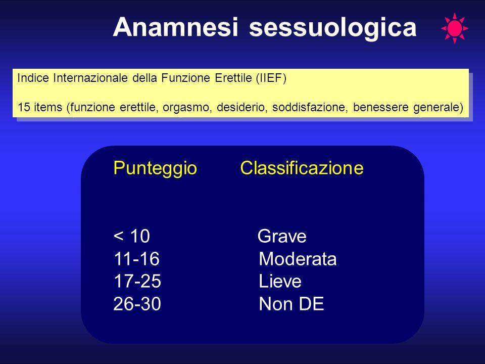Anamnesi sessuologica Indice Internazionale della Funzione Erettile (IIEF) 15 items (funzione erettile, orgasmo, desiderio, soddisfazione, benessere g