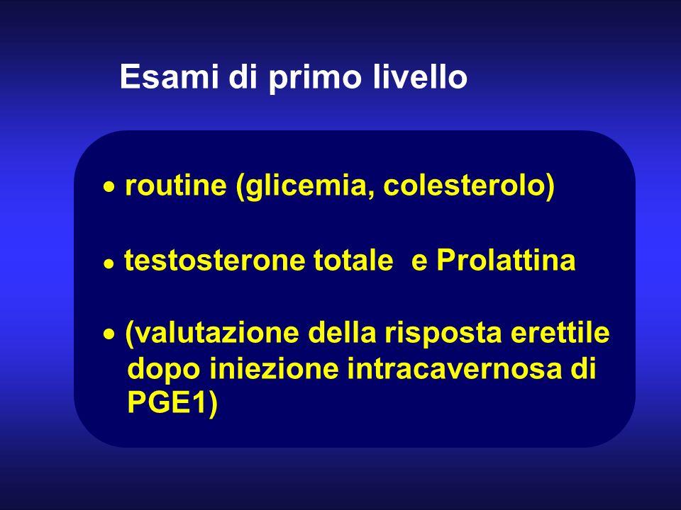 Esami di primo livello routine (glicemia, colesterolo) testosterone totale e Prolattina (valutazione della risposta erettile dopo iniezione intracaver