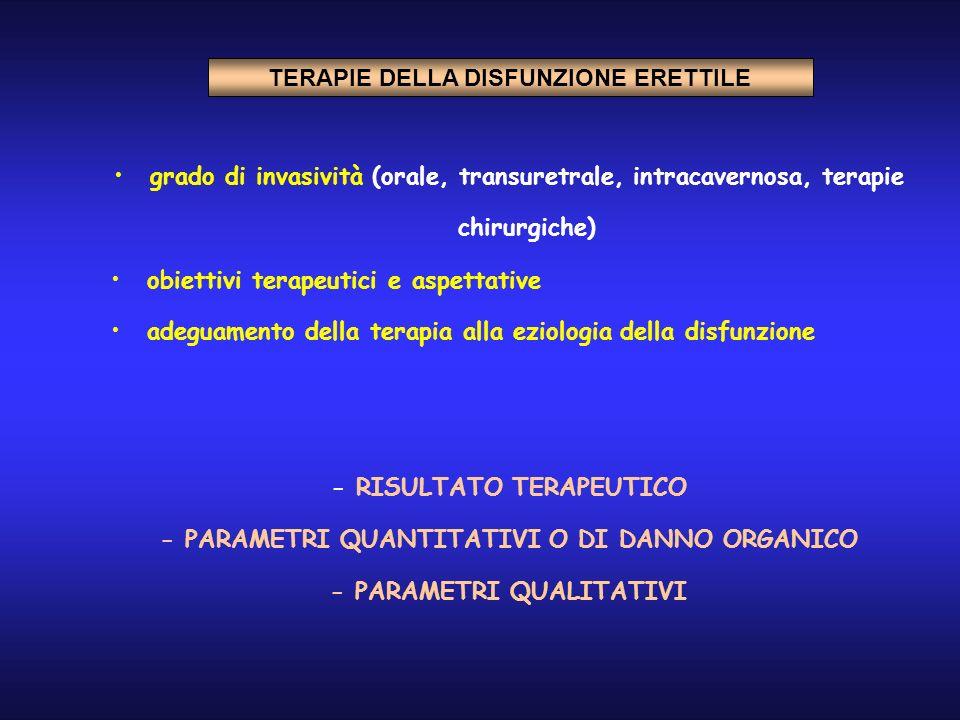 grado di invasività (orale, transuretrale, intracavernosa, terapie chirurgiche) obiettivi terapeutici e aspettative adeguamento della terapia alla ezi