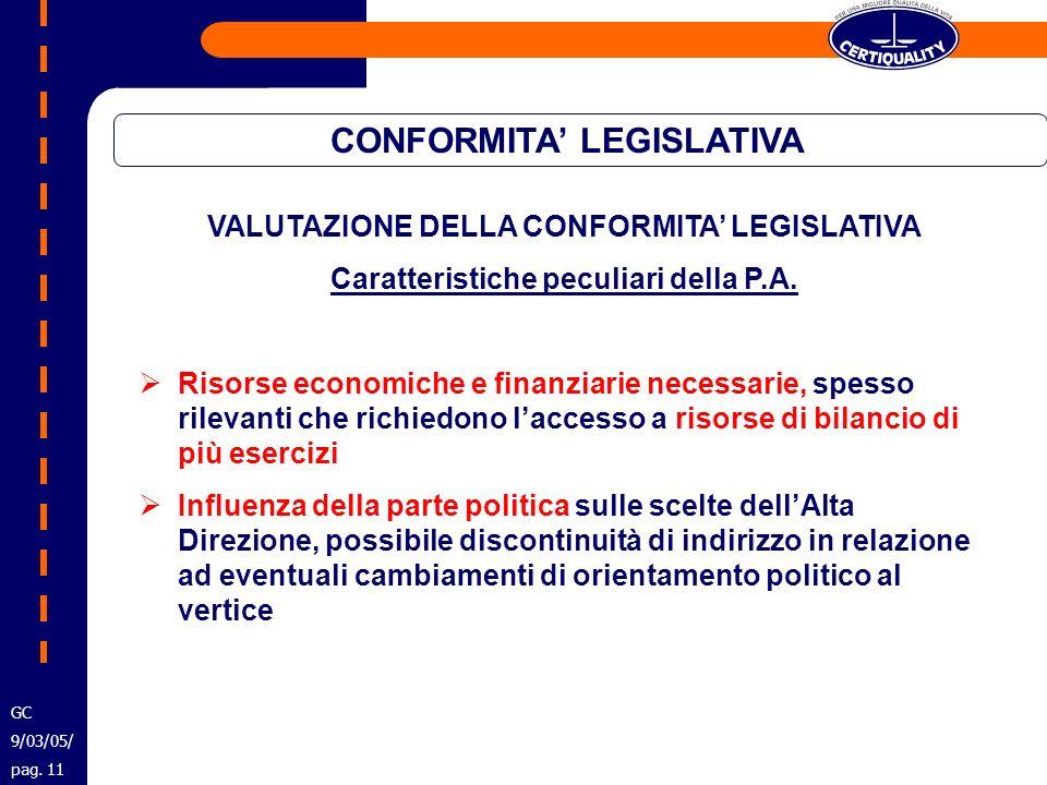 CONFORMITA LEGISLATIVA VALUTAZIONE DELLA CONFORMITA LEGISLATIVA Caratteristiche peculiari della P.A. Risorse economiche e finanziarie necessarie, spes