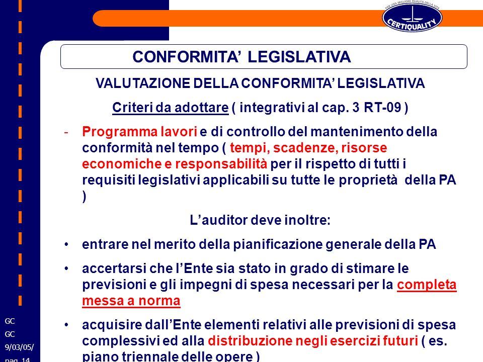 CONFORMITA LEGISLATIVA VALUTAZIONE DELLA CONFORMITA LEGISLATIVA Criteri da adottare ( integrativi al cap. 3 RT-09 ) -Programma lavori e di controllo d
