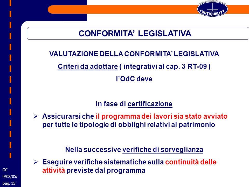 CONFORMITA LEGISLATIVA VALUTAZIONE DELLA CONFORMITA LEGISLATIVA Criteri da adottare ( integrativi al cap. 3 RT-09 ) lOdC deve in fase di certificazion