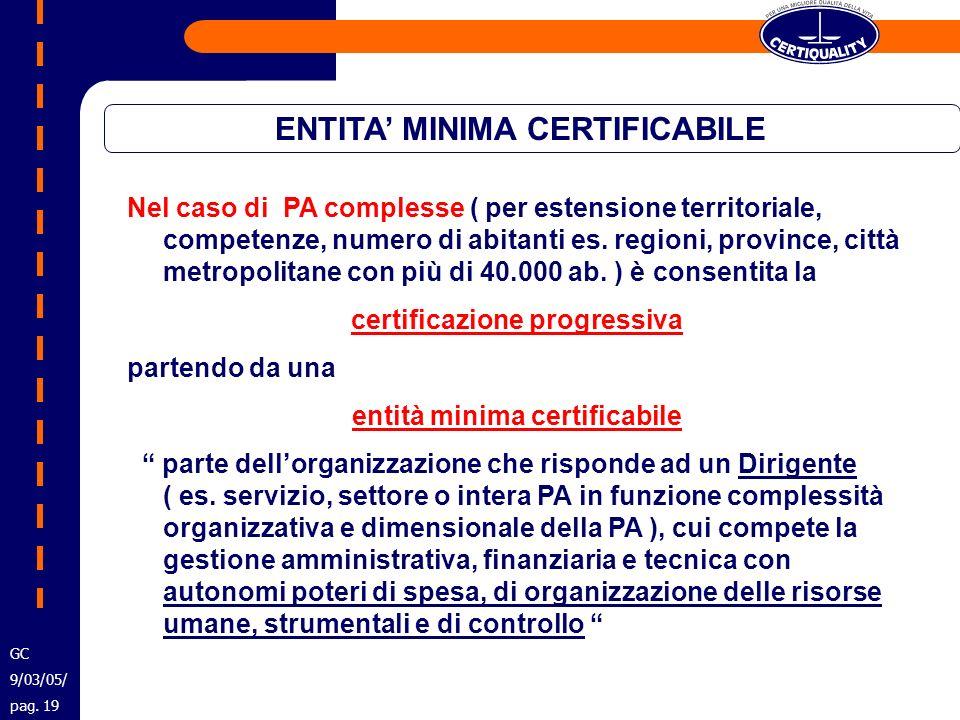 ENTITA MINIMA CERTIFICABILE Nel caso di PA complesse ( per estensione territoriale, competenze, numero di abitanti es. regioni, province, città metrop