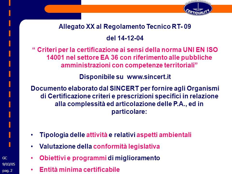 Allegato XX al Regolamento Tecnico RT- 09 del 14-12-04 Criteri per la certificazione ai sensi della norma UNI EN ISO 14001 nel settore EA 36 con riferimento alle pubbliche amministrazioni con competenze territoriali ALTRI REQUISITI TRATTATI Politica Ambientale Competenze del personale Comunicazione col pubblico e le parti interessate Emergenze Audit interni GC 9/03/05 pag.