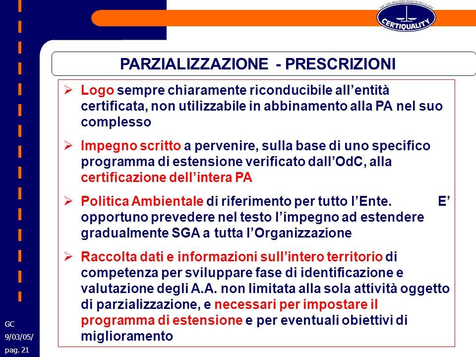 PARZIALIZZAZIONE - PRESCRIZIONI Logo sempre chiaramente riconducibile allentità certificata, non utilizzabile in abbinamento alla PA nel suo complesso
