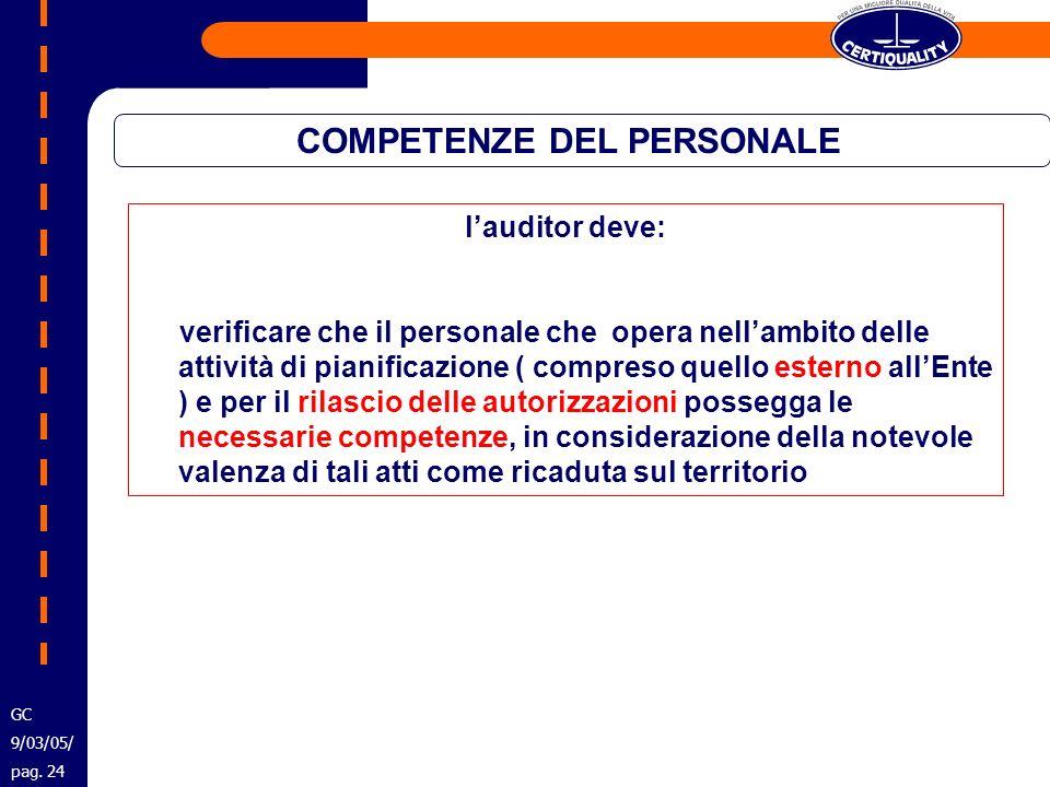 COMPETENZE DEL PERSONALE lauditor deve: verificare che il personale che opera nellambito delle attività di pianificazione ( compreso quello esterno al