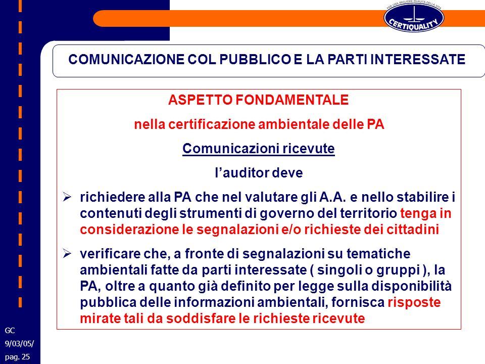 COMUNICAZIONE COL PUBBLICO E LA PARTI INTERESSATE ASPETTO FONDAMENTALE nella certificazione ambientale delle PA Comunicazioni ricevute lauditor deve r