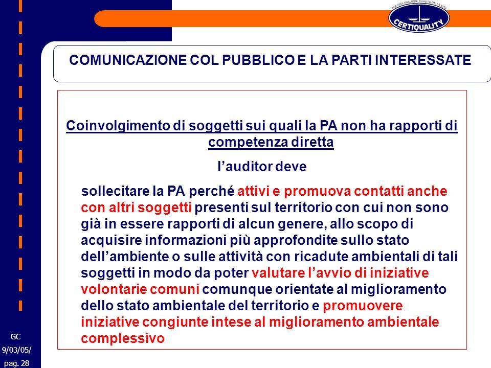 COMUNICAZIONE COL PUBBLICO E LA PARTI INTERESSATE Coinvolgimento di soggetti sui quali la PA non ha rapporti di competenza diretta lauditor deve solle
