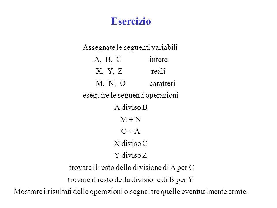 Esercizio Assegnate le seguenti variabili A, B, Cintere X, Y, Zreali M, N, O caratteri eseguire le seguenti operazioni A diviso B M + N O + A X diviso