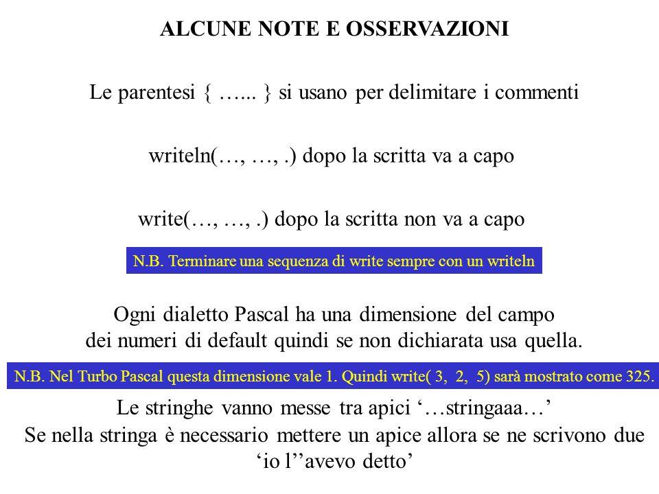 Le parentesi …... si usano per delimitare i commenti writeln(…, …,.) dopo la scritta va a capo write(…, …,.) dopo la scritta non va a capo Ogni dialet