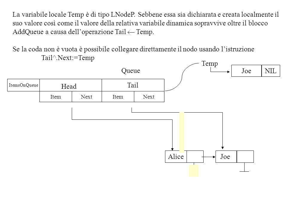 La variabile locale Temp è di tipo LNodeP.
