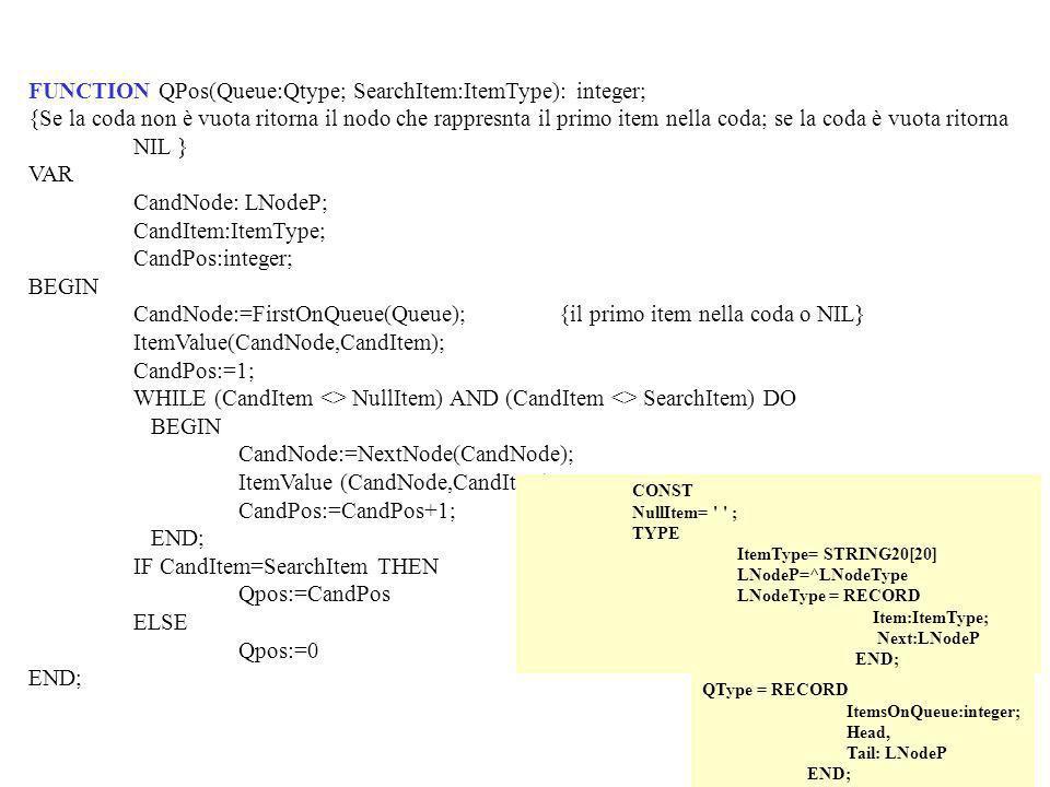 BEGIN writeln( CREA CODA ); MakeQueue(Coda); writeln( Dammi un nome ); readln(Nome); WHILE Nome<> NullItem DO BEGIN AddQueue(Nome,Coda); writeln( Dammi un nome ); readln(Nome); END; ShowList(FirstOnQueue(Coda)); writeln( In coda ci sono ,QCount(Coda)); WITH Coda DO BEGIN writeln( Quanti elementi vuoi cancellare.