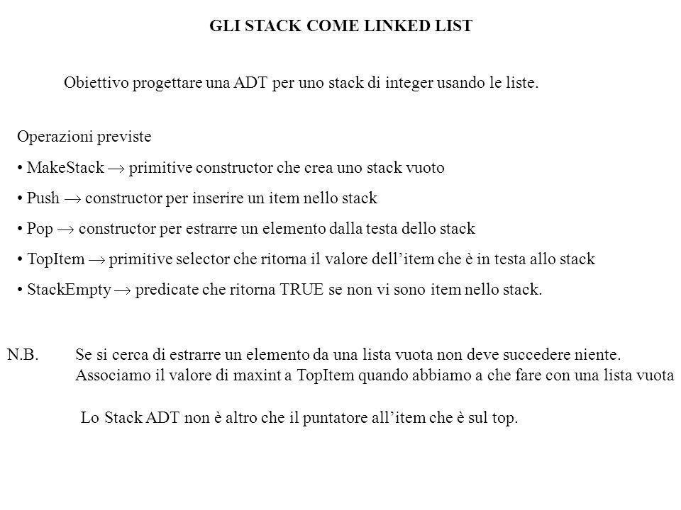 CONST NullItem=maxint; TYPE StkP=^StkNode; ItemType=integer; StkNode= RECORD Item:ItemType; Next:StkP END; StkType = RECORD Top:StkP END; INTERFACE GLI OPERATORI PROCEDURE MakeNode(AnItem:ItemType; VAR ANode:StkP); {Primitive constructor: Crea un nuovo nodo, assegnando a AnItem il valore per il campo Item e NIL al campo puntatore Next.