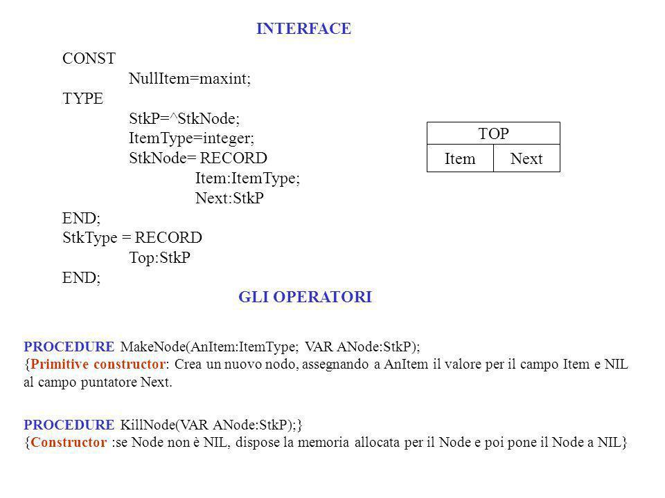 PROCEDURE MakeStack(VAR Stack:StkType);} {Constructor :crea uno Stack vuoto} PROCEDURE Push(AnItem:ItemType; VAR Stack:StkType); {Inserisce il valore di AnItem nello Stack)} PROCEDURE Pop(VAR Stack:StkType); {Estra dal top il valore di AnItem.