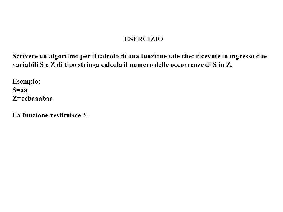 ESERCIZIO Scrivere un algoritmo per il calcolo di una funzione tale che: ricevute in ingresso due variabili S e Z di tipo stringa calcola il numero delle occorrenze di S in Z.