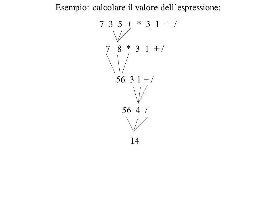 Esempio: calcolare il valore dellespressione: 7 3 5 + * 3 1 + / 7 8 * 3 1 + / 56 3 1 + / 56 4 / 14