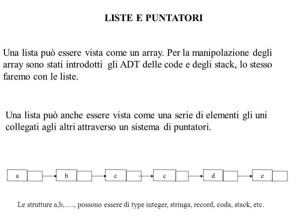 LISTE E PUNTATORI Una lista può essere vista come un array.
