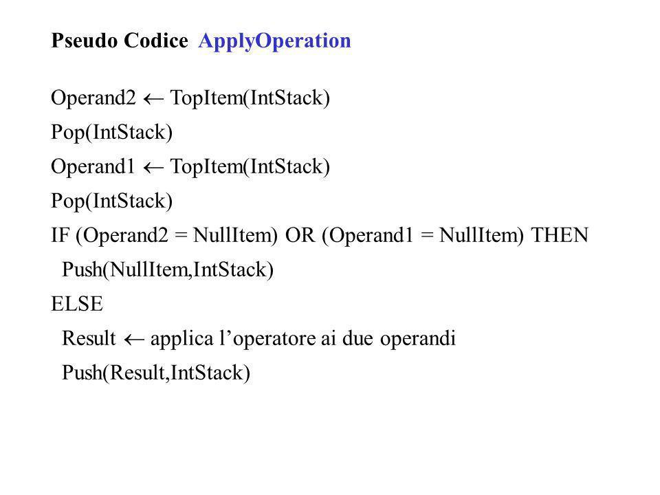 Pseudo Codice ApplyOperation Operand2 TopItem(IntStack) Pop(IntStack) Operand1 TopItem(IntStack) Pop(IntStack) IF (Operand2 = NullItem) OR (Operand1 = NullItem) THEN Push(NullItem,IntStack) ELSE Result applica loperatore ai due operandi Push(Result,IntStack)
