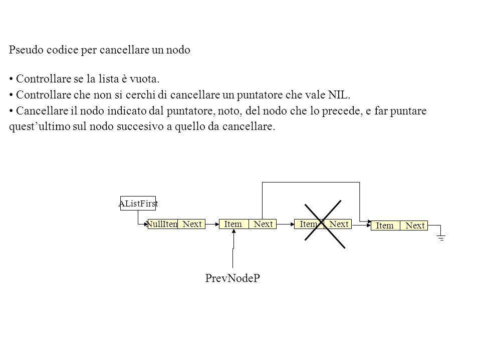 Pseudo codice per cancellare un nodo Controllare se la lista è vuota.
