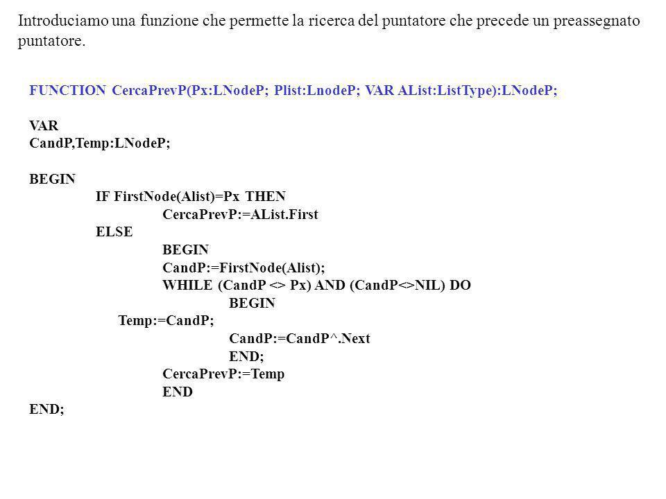 Introduciamo una funzione che permette la ricerca del puntatore di un nodo di cui è noto litem.