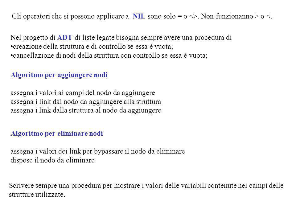 Gli operatori che si possono applicare a NIL sono solo = o <>.