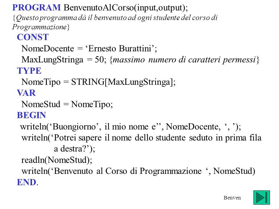 PROGRAM BenvenutoAlCorso(input,output); Questo programma dà il benvenuto ad ogni studente del corso di Programmazione CONST NomeDocente = Ernesto Bura
