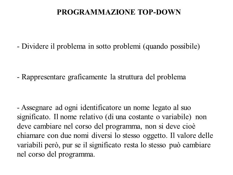 PROGRAMMAZIONE TOP-DOWN - Dividere il problema in sotto problemi (quando possibile) - Rappresentare graficamente la struttura del problema - Assegnare