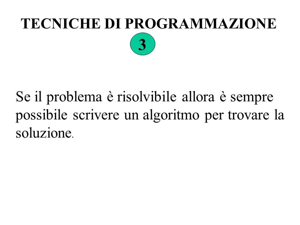 TECNICHE DI PROGRAMMAZIONE 3 Se il problema è risolvibile allora è sempre possibile scrivere un algoritmo per trovare la soluzione.