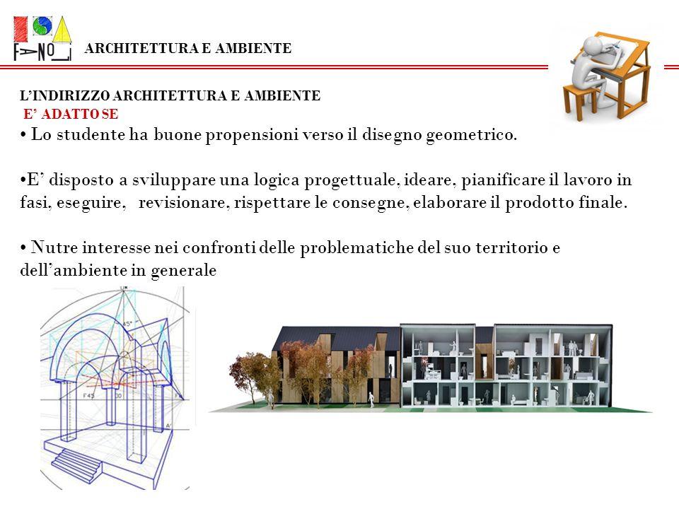 LINDIRIZZO ARCHITETTURA E AMBIENTE E ADATTO SE Lo studente ha buone propensioni verso il disegno geometrico. E disposto a sviluppare una logica proget