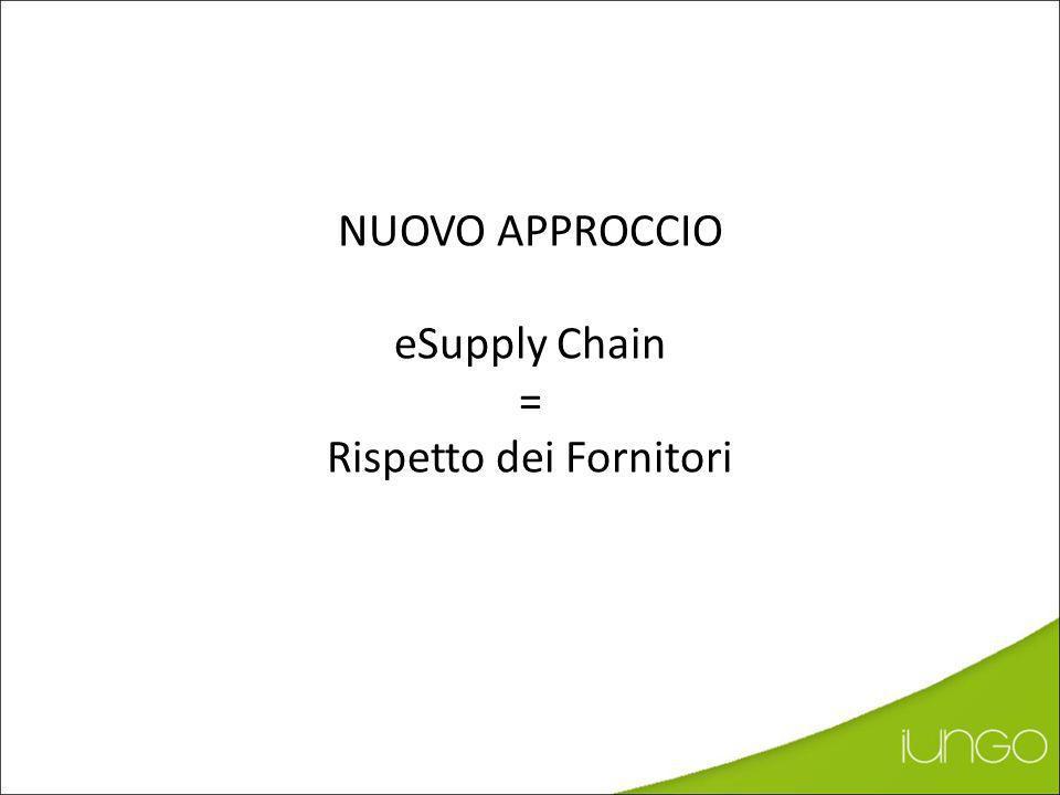 APPROCCIO STORICO eSupply Chain = Imposizione di NUOVI standard