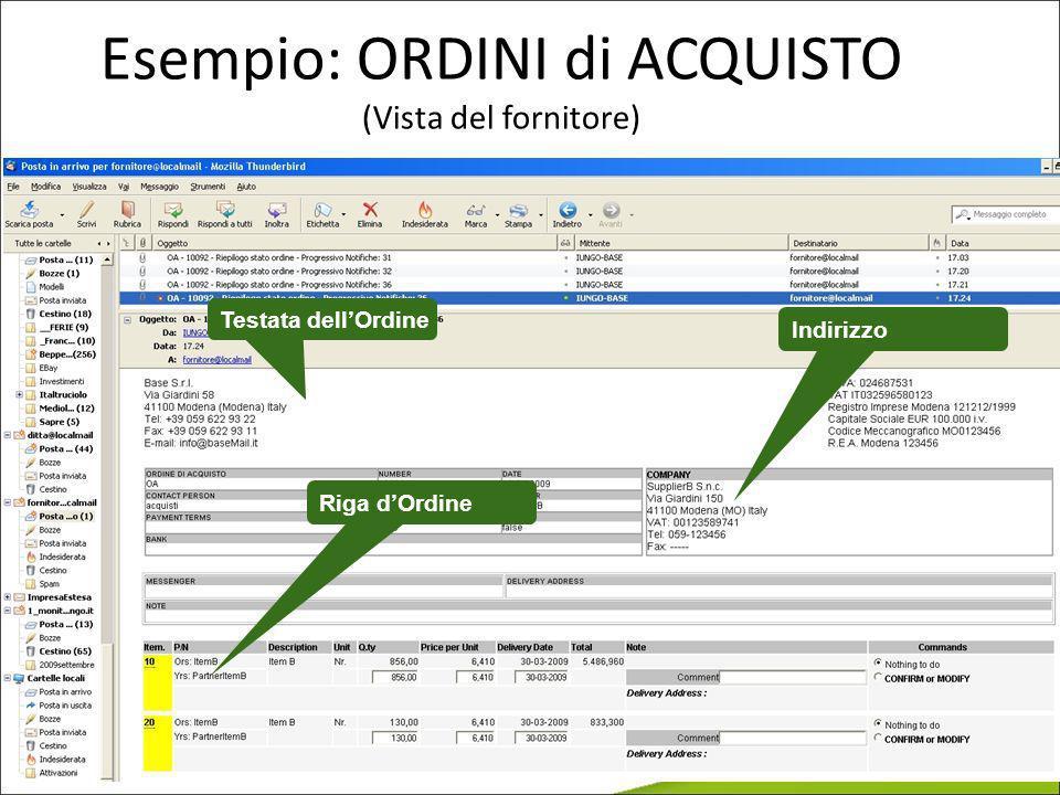 IUNGO mail Fornitori 1 ERP Aziendale Fornitori 2 Fornitori 3 Gli ordini sono ricevuti dai Fornitori con un qualunque programma di posta elettronica (e