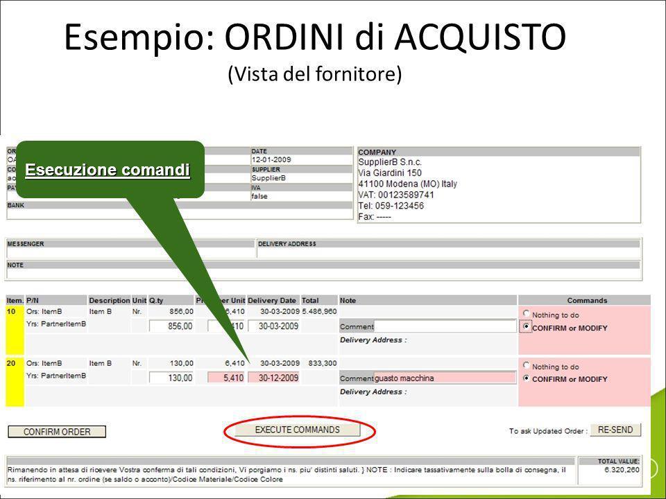 Proposta di modifica Esempio: ORDINI di ACQUISTO (Vista del fornitore)