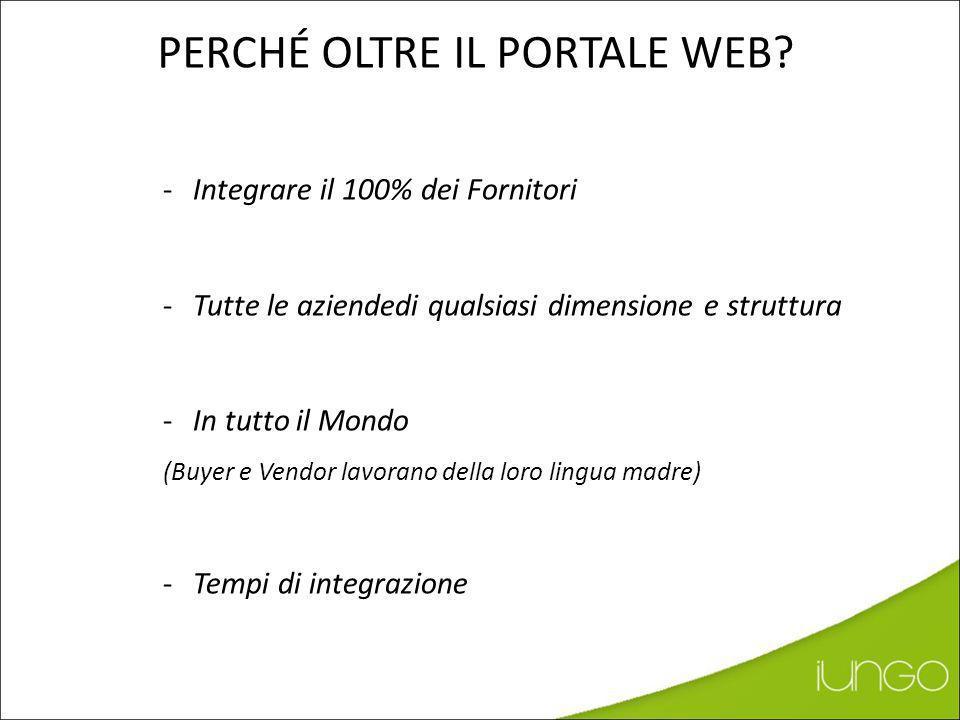 Lapproccio NON INVASIVO come elemento di successo per integrare la comunicazione con TUTTI i FORNITORI superando i limiti riconosciuti dei portali Web