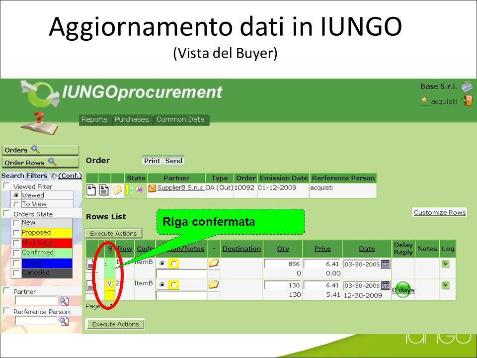 Aggiornamento dati in IUNGO (Vista del Buyer)