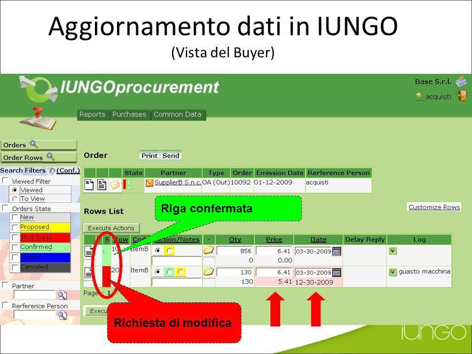 Riga confermata Aggiornamento dati in IUNGO (Vista del Buyer)