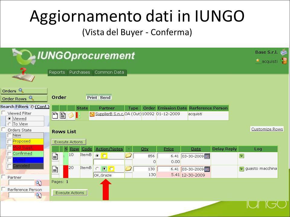Richiesta di modifica Aggiornamento dati in IUNGO (Vista del Buyer) Riga confermata