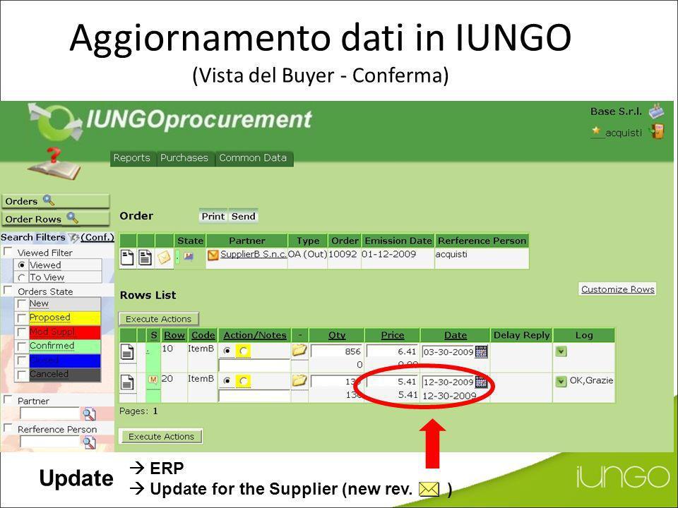Aggiornamento dati in IUNGO (Vista del Buyer - Conferma)
