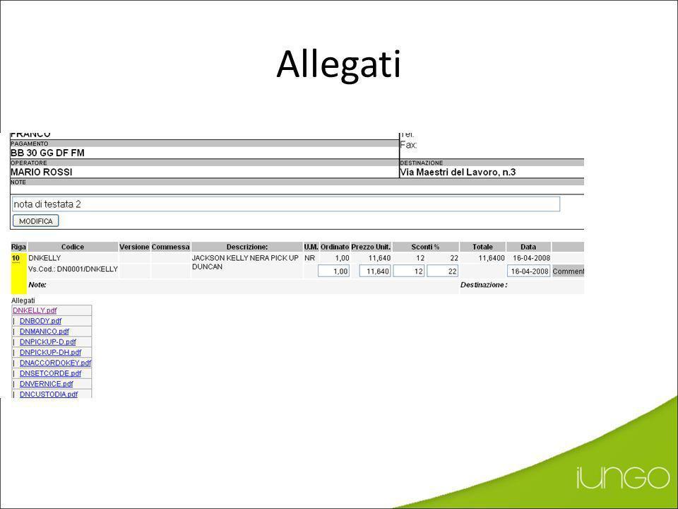 Fornitore Testata Righe Doc: 396302.dwg Cod. Conferma Doc. Allegati Allegati
