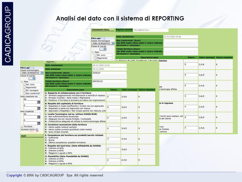 Example: Performance Evaluation