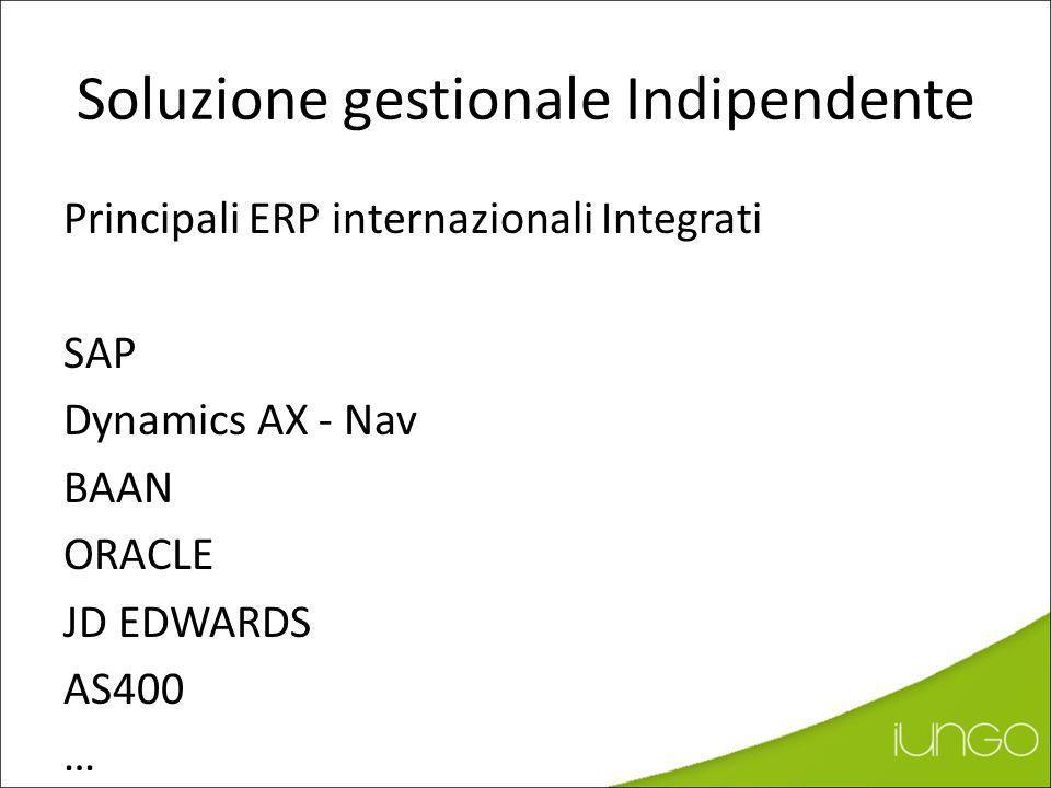 IUNGO mail con Allegati IUNGO mail FAX Fornitori 1 ERP Aziendale Fornitori 2 Fornitori 3 EDI WEB Multicanalità