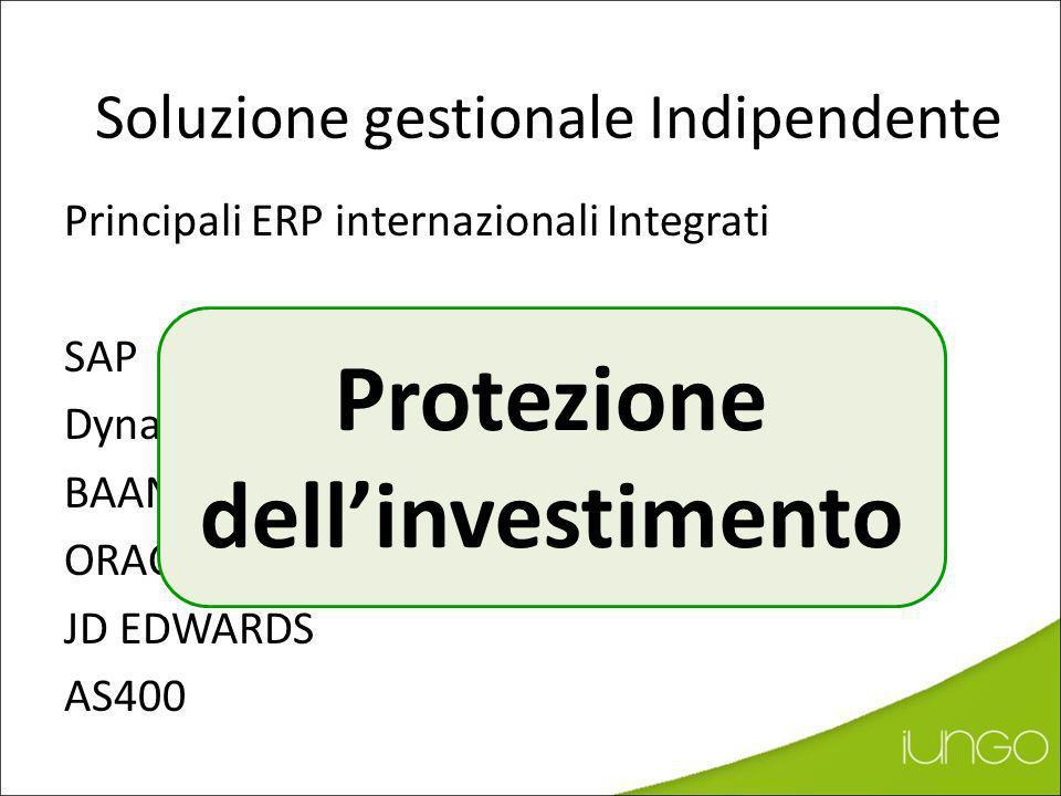 Soluzione gestionale Indipendente Principali ERP internazionali Integrati SAP Dynamics AX - Nav BAAN ORACLE JD EDWARDS AS400 …