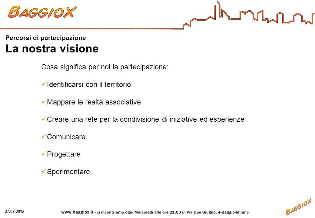 Percorsi di partecipazione La nostra visione Cosa significa per noi la partecipazione: Identificarsi con il territorio Mappare le realtà associative Creare una rete per la condivisione di iniziative ed esperienze Comunicare Progettare Sperimentare 27.02.2012