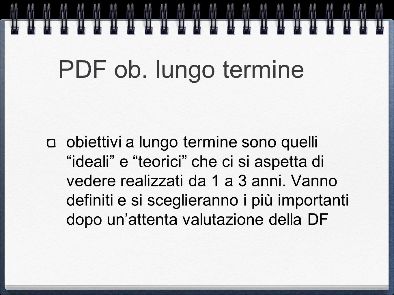 PDF ob. lungo termine obiettivi a lungo termine sono quelli ideali e teorici che ci si aspetta di vedere realizzati da 1 a 3 anni. Vanno definiti e si