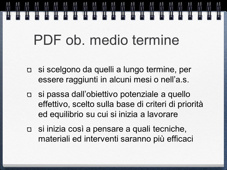 PDF ob. medio termine si scelgono da quelli a lungo termine, per essere raggiunti in alcuni mesi o nella.s. si passa dallobiettivo potenziale a quello