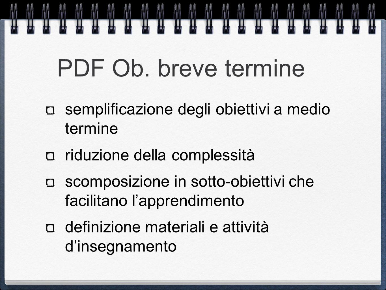PDF Ob. breve termine semplificazione degli obiettivi a medio termine riduzione della complessità scomposizione in sotto-obiettivi che facilitano lapp