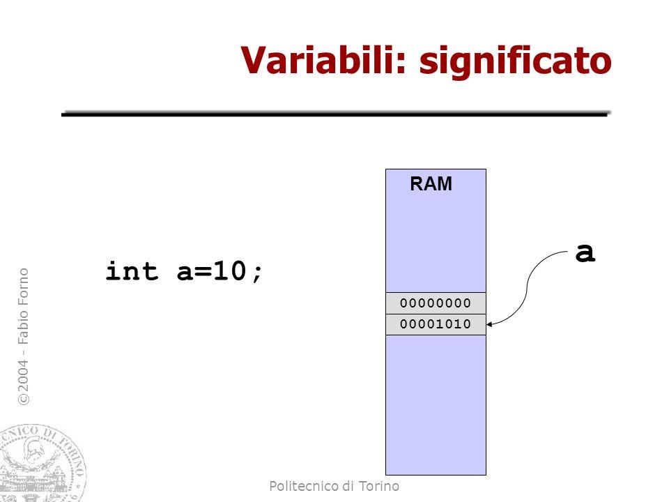©2004 - Fabio Forno Politecnico di Torino Variabili: significato RAM int a=10; 00001010 a 00000000