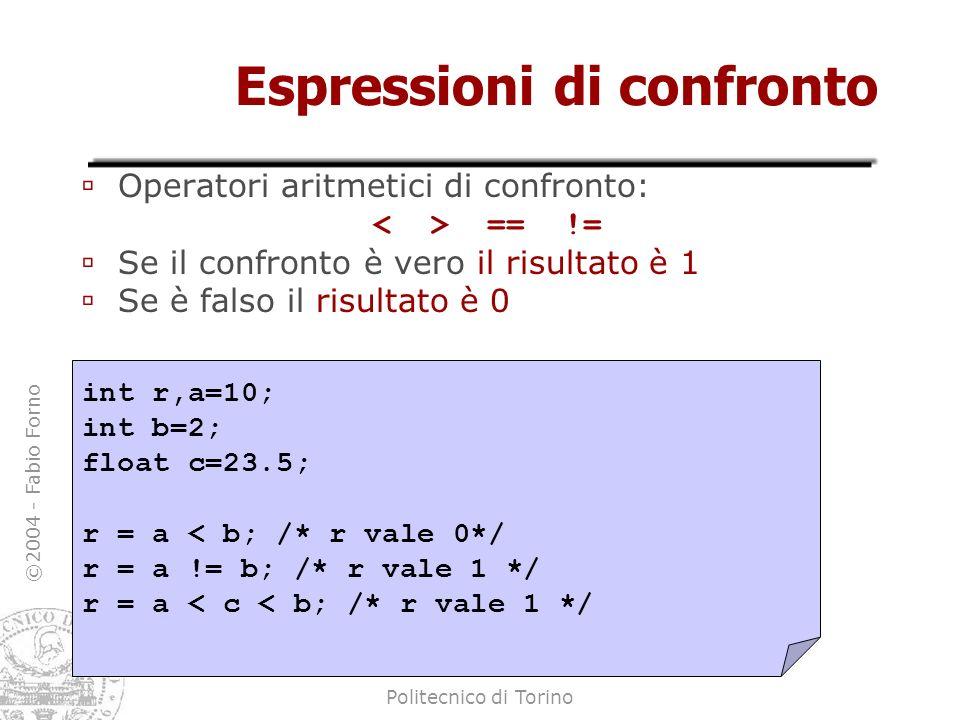 ©2004 - Fabio Forno Politecnico di Torino Espressioni di confronto Operatori aritmetici di confronto: == != Se il confronto è vero il risultato è 1 Se